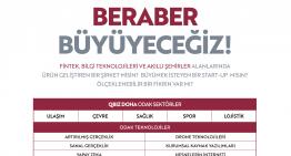 GİSED Türkiye Akıllı Şehirler Ekosistemini KATAR'a Götürüyor